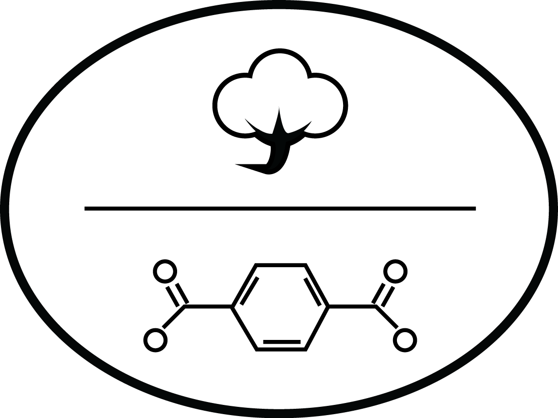 Symbol for poly-cotton blend
